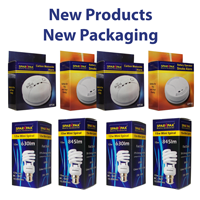 New Products - New Packaging